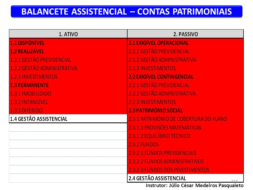 BALANCETE ASSISTENCIAL – CONTAS PATRIMONIAIS