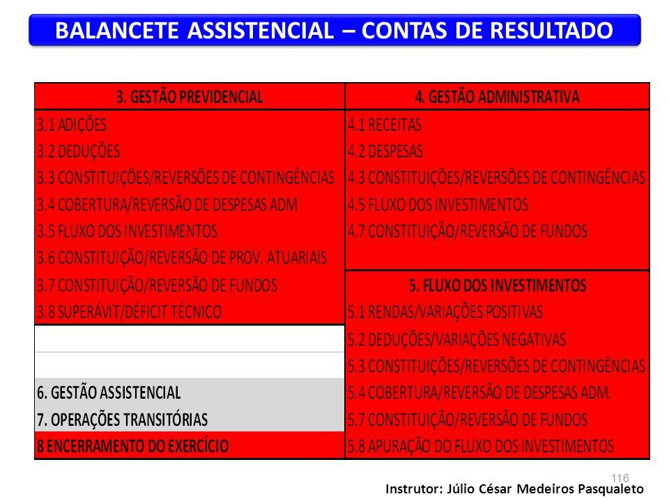 BALANCETE ASSISTENCIAL – CONTAS DE RESULTADO