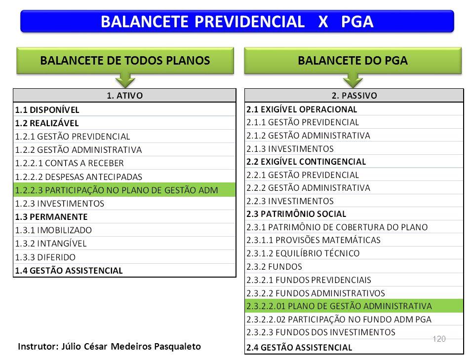 BALANCETE PREVIDENCIAL X PGA BALANCETE DE TODOS PLANOS