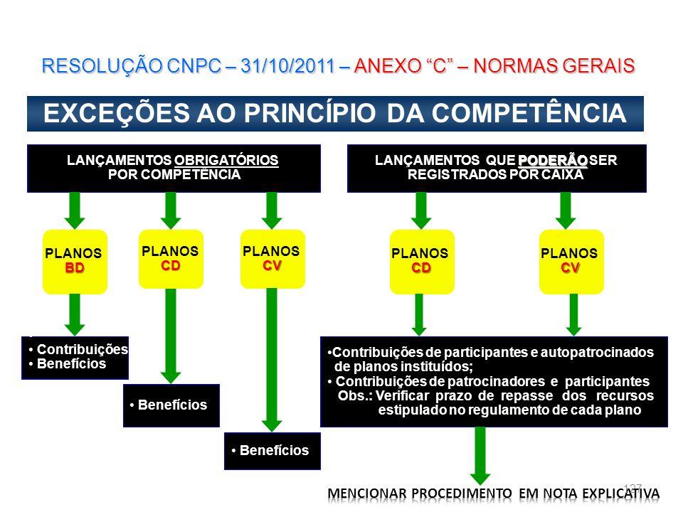 EXCEÇÕES AO PRINCÍPIO DA COMPETÊNCIA