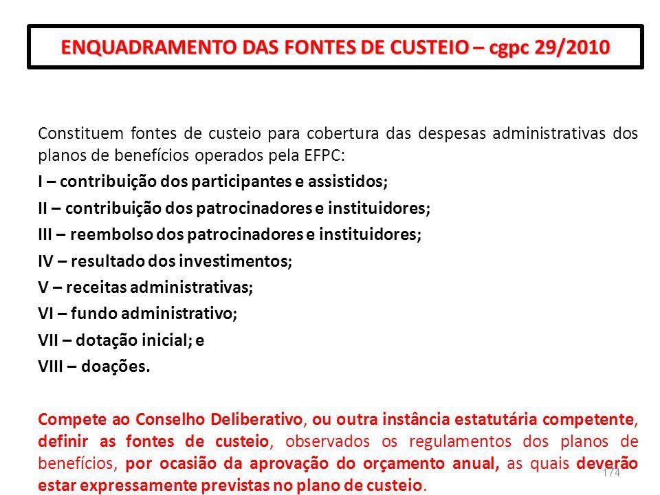 ENQUADRAMENTO DAS FONTES DE CUSTEIO – cgpc 29/2010