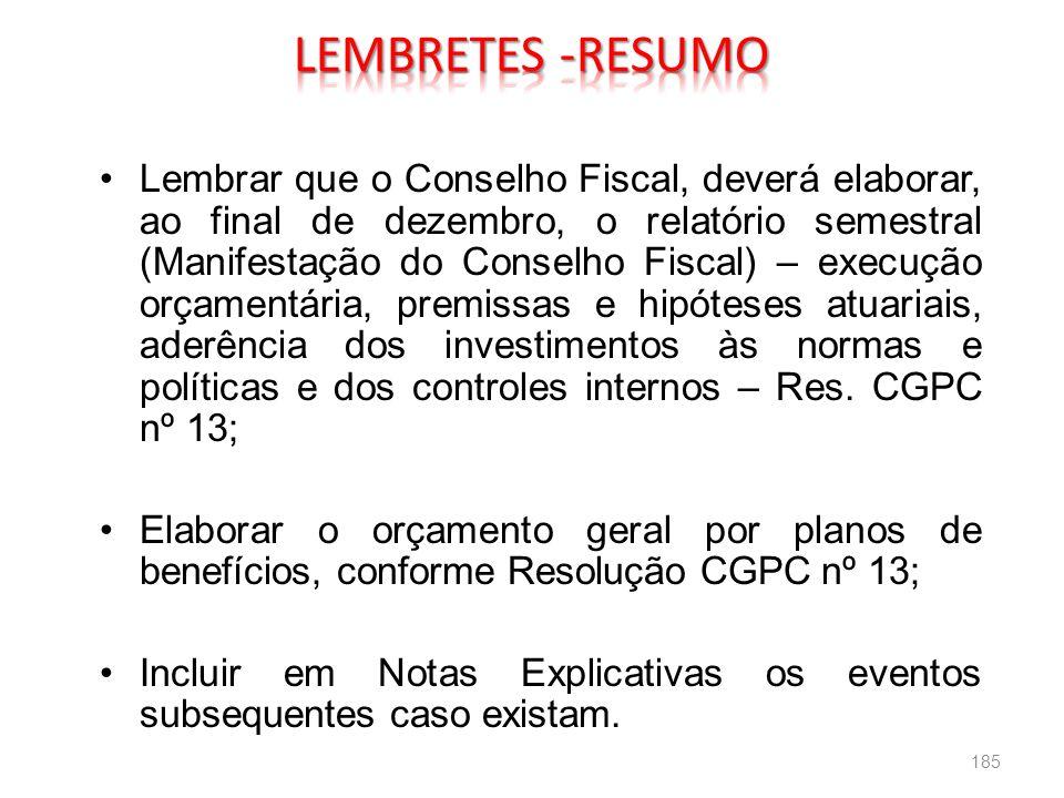 LEMBRETES -RESUMO