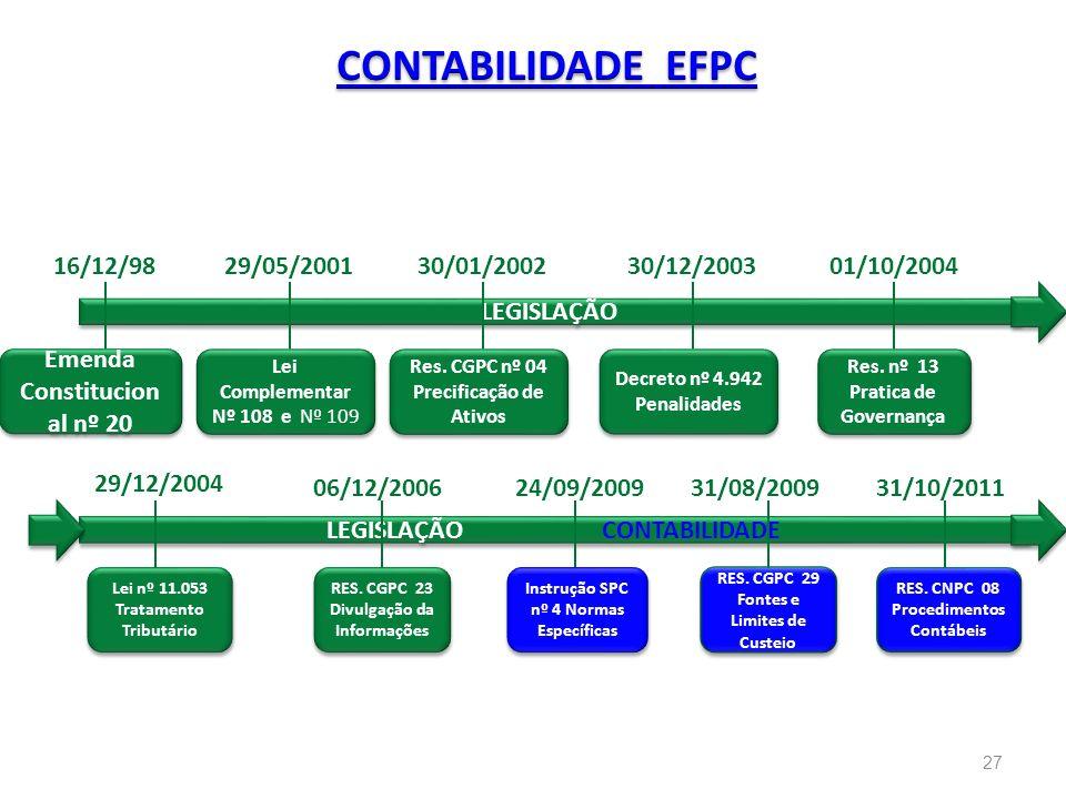 CONTABILIDADE EFPC 16/12/98 29/05/2001 30/01/2002 30/12/2003
