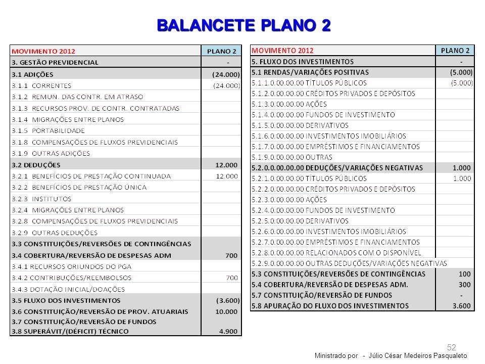 BALANCETE PLANO 2 Ministrado por - Júlio César Medeiros Pasqualeto