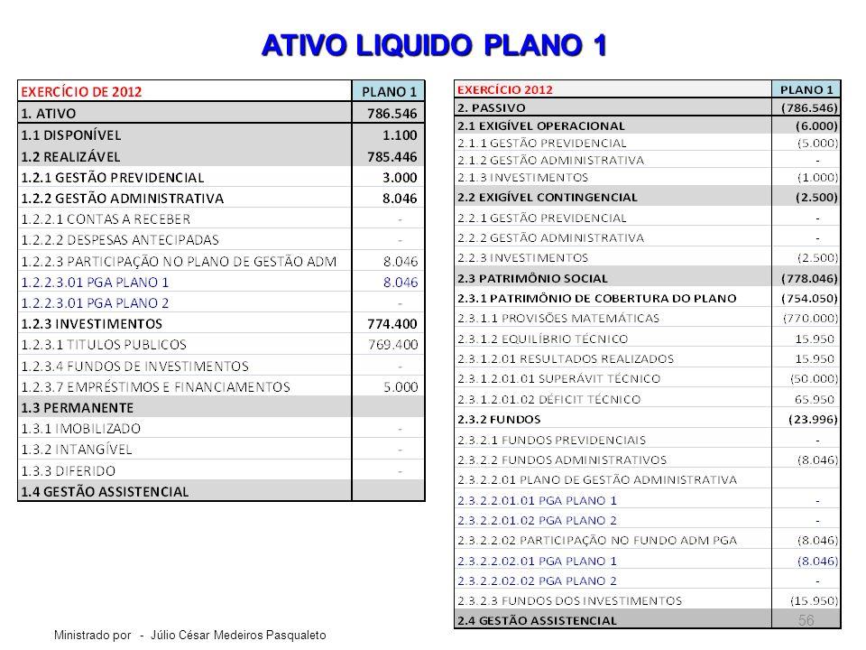 ATIVO LIQUIDO PLANO 1 Ministrado por - Júlio César Medeiros Pasqualeto