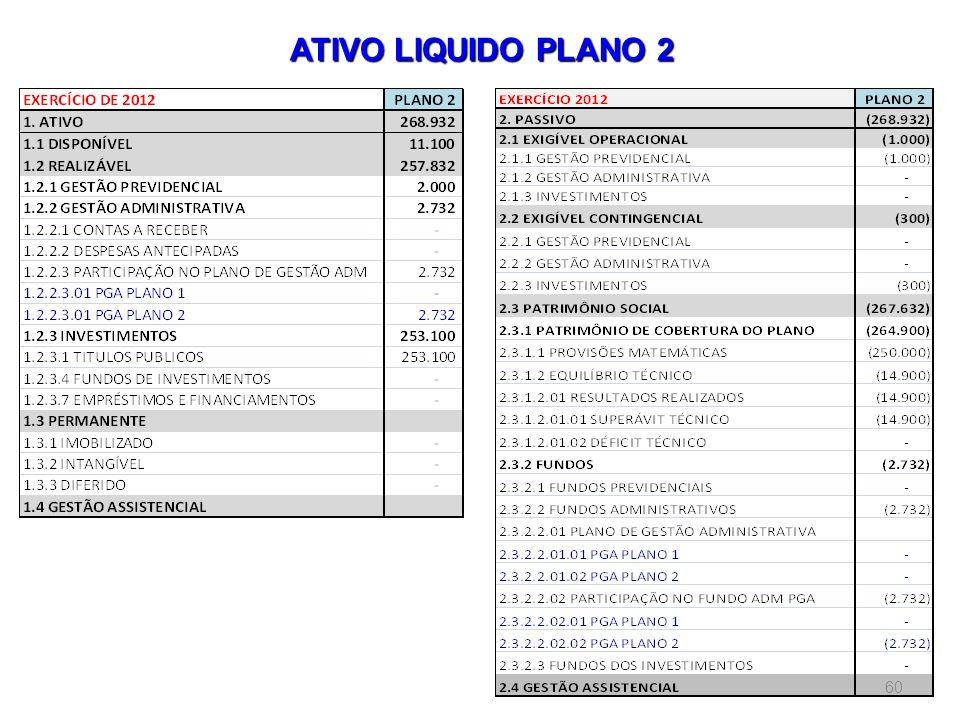 ATIVO LIQUIDO PLANO 2