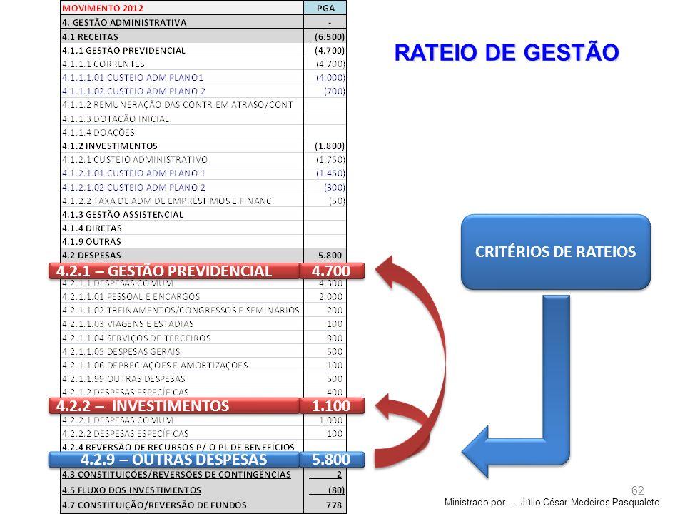 RATEIO DE GESTÃO CRITÉRIOS DE RATEIOS 4.2.1 – GESTÃO PREVIDENCIAL