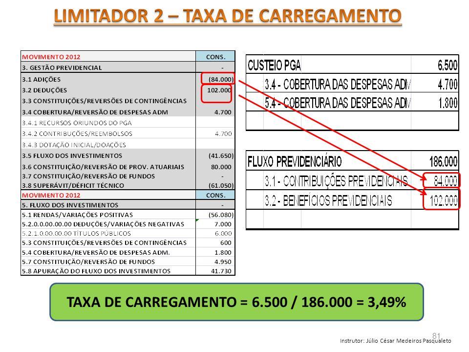 LIMITADOR 2 – TAXA DE CARREGAMENTO