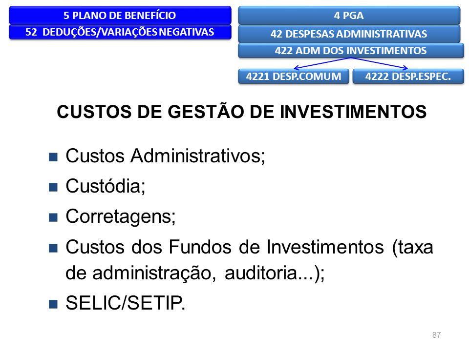 Custos Administrativos; Custódia; Corretagens;