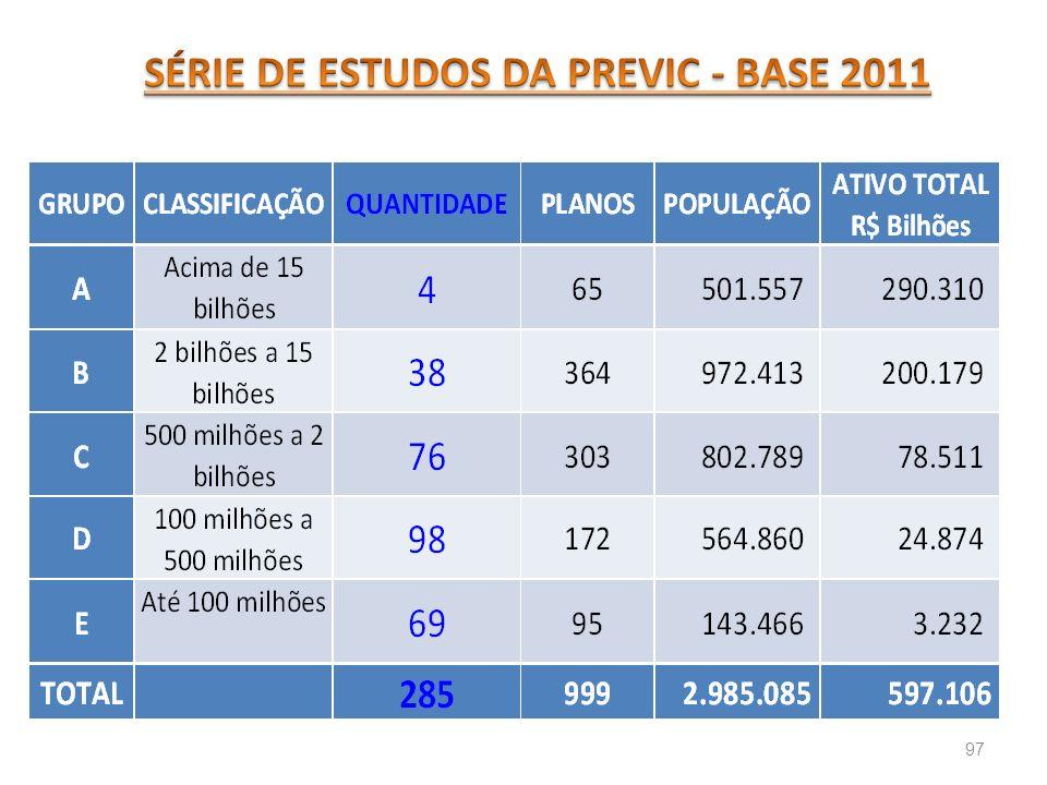 SÉRIE DE ESTUDOS DA PREVIC - BASE 2011