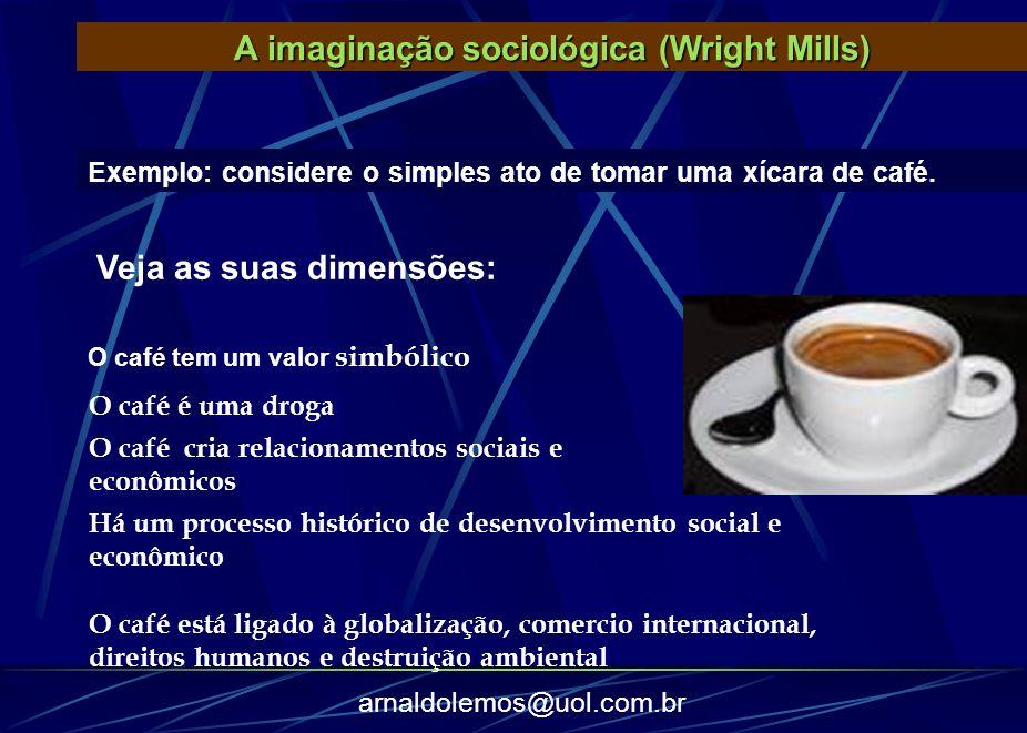 A imaginação sociológica (Wright Mills)