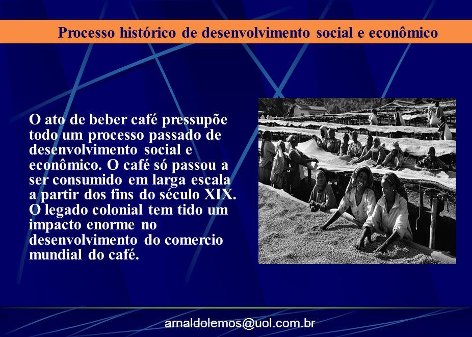 Processo histórico de desenvolvimento social e econômico