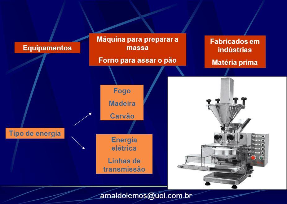 Máquina para preparar a massa Fabricados em indústrias