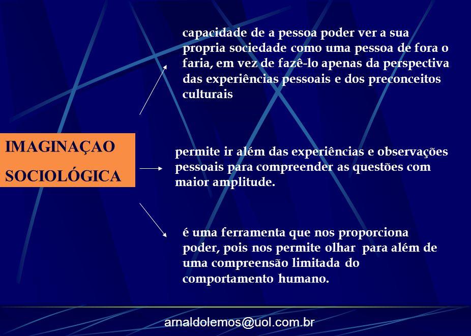 IMAGINAÇAO SOCIOLÓGICA