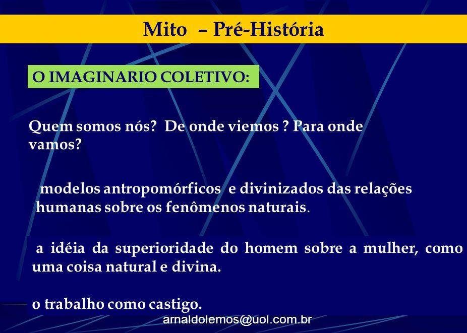 Mito – Pré-História O IMAGINARIO COLETIVO: