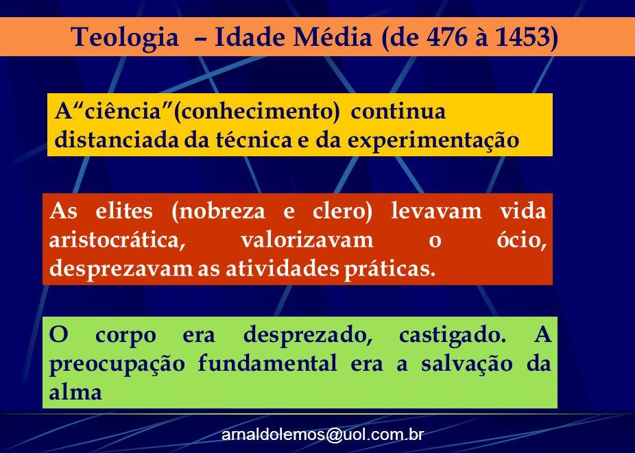 Teologia – Idade Média (de 476 à 1453)