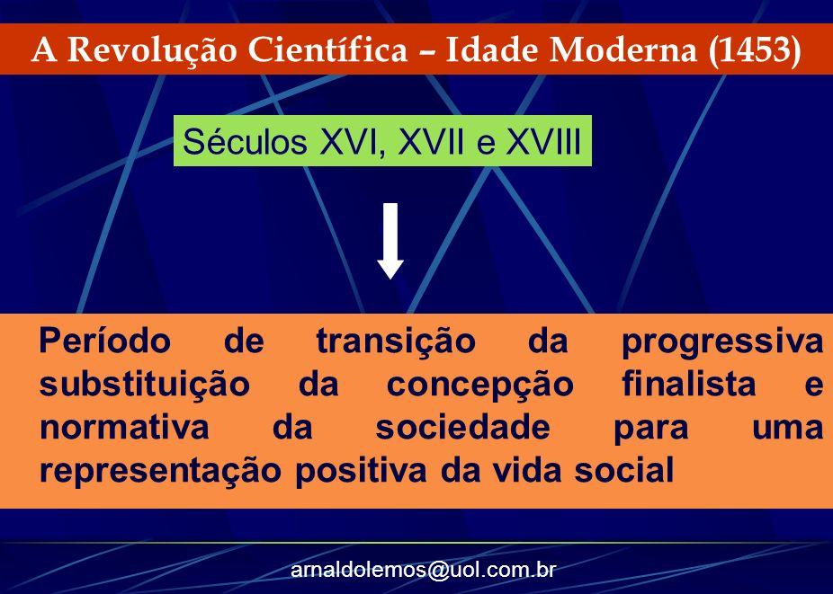 A Revolução Científica – Idade Moderna (1453)
