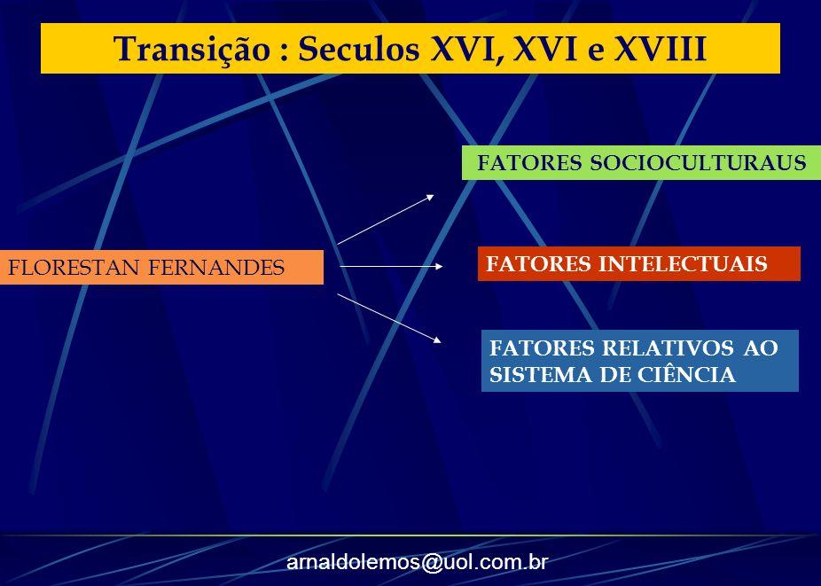 Transição : Seculos XVI, XVI e XVIII