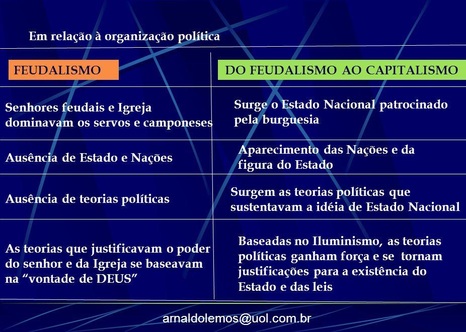 DO FEUDALISMO AO CAPITALISMO