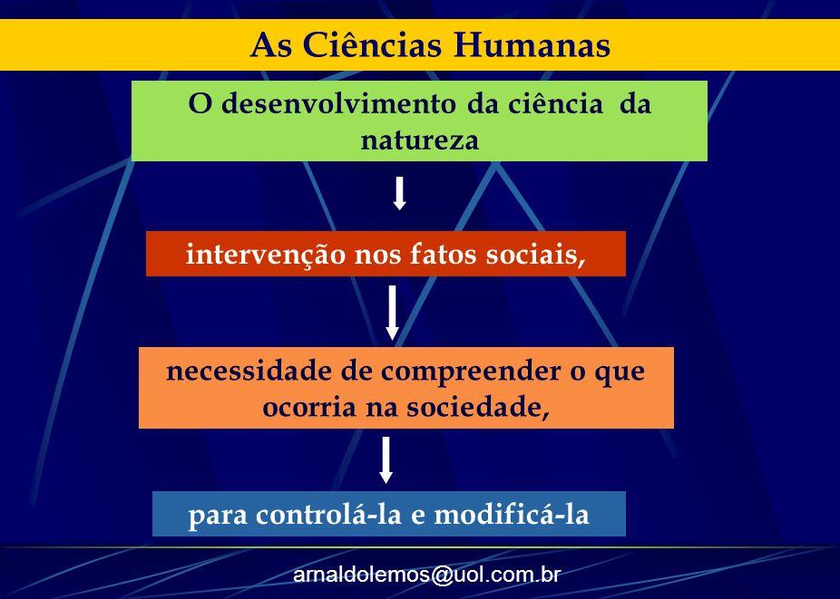 As Ciências Humanas O desenvolvimento da ciência da natureza