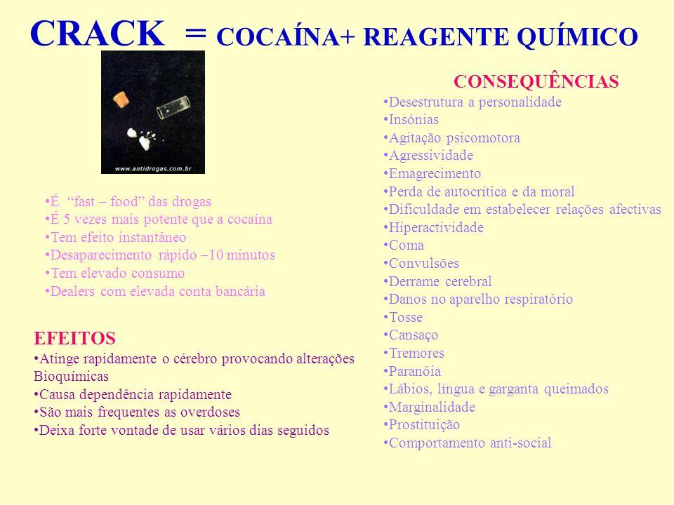 CRACK = COCAÍNA+ REAGENTE QUÍMICO