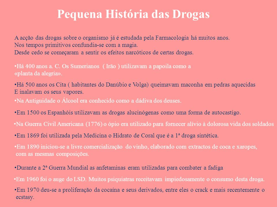 Pequena História das Drogas