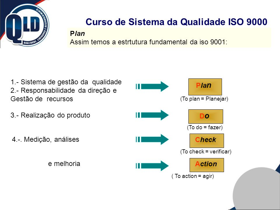 Curso de Sistema da Qualidade ISO 9000