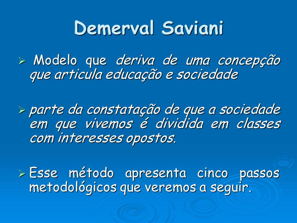 Demerval Saviani Modelo que deriva de uma concepção que articula educação e sociedade.