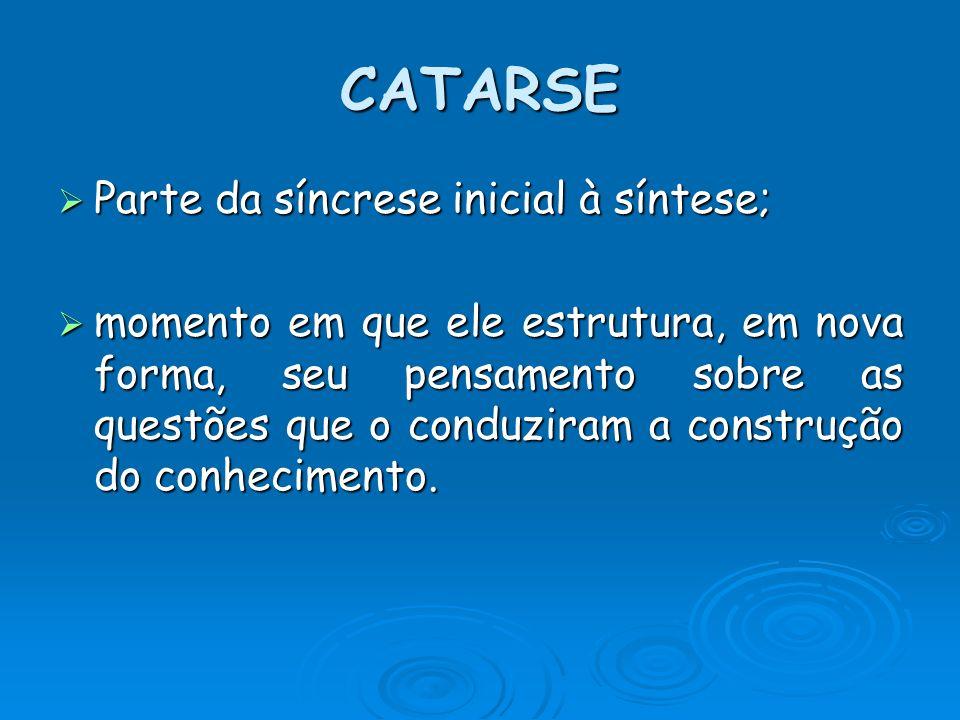 CATARSE Parte da síncrese inicial à síntese;