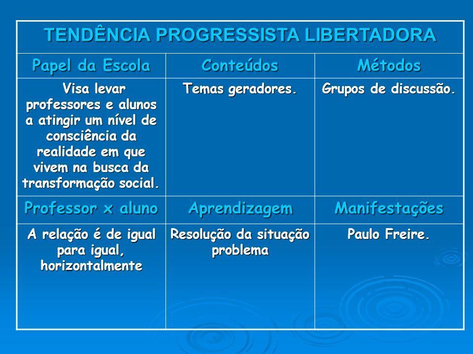 TENDÊNCIA PROGRESSISTA LIBERTADORA