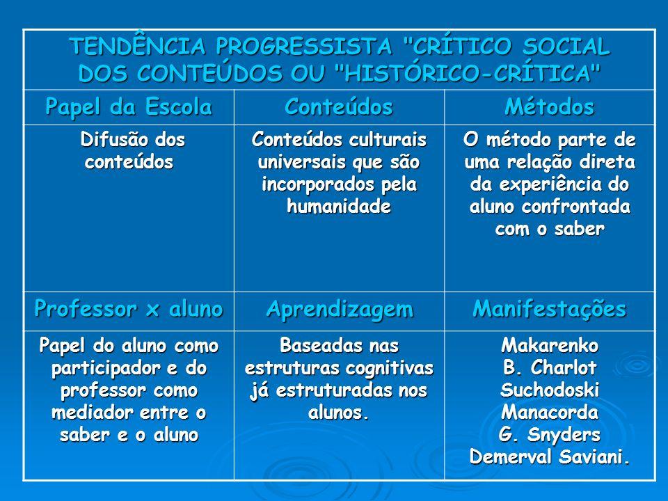 TENDÊNCIA PROGRESSISTA CRÍTICO SOCIAL DOS CONTEÚDOS OU HISTÓRICO-CRÍTICA
