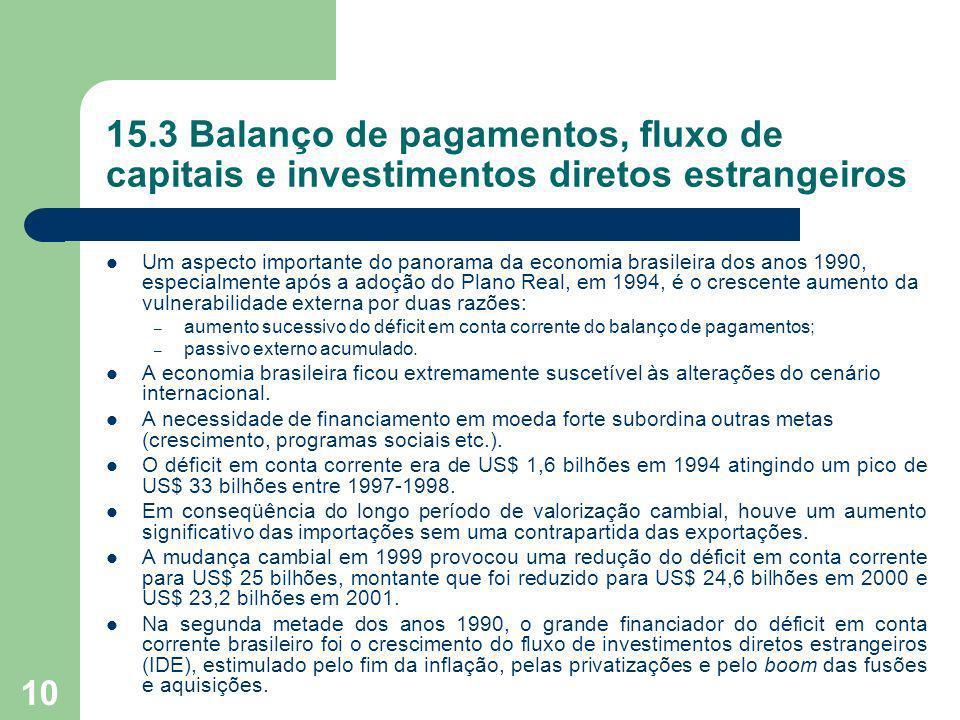 15.3 Balanço de pagamentos, fluxo de capitais e investimentos diretos estrangeiros