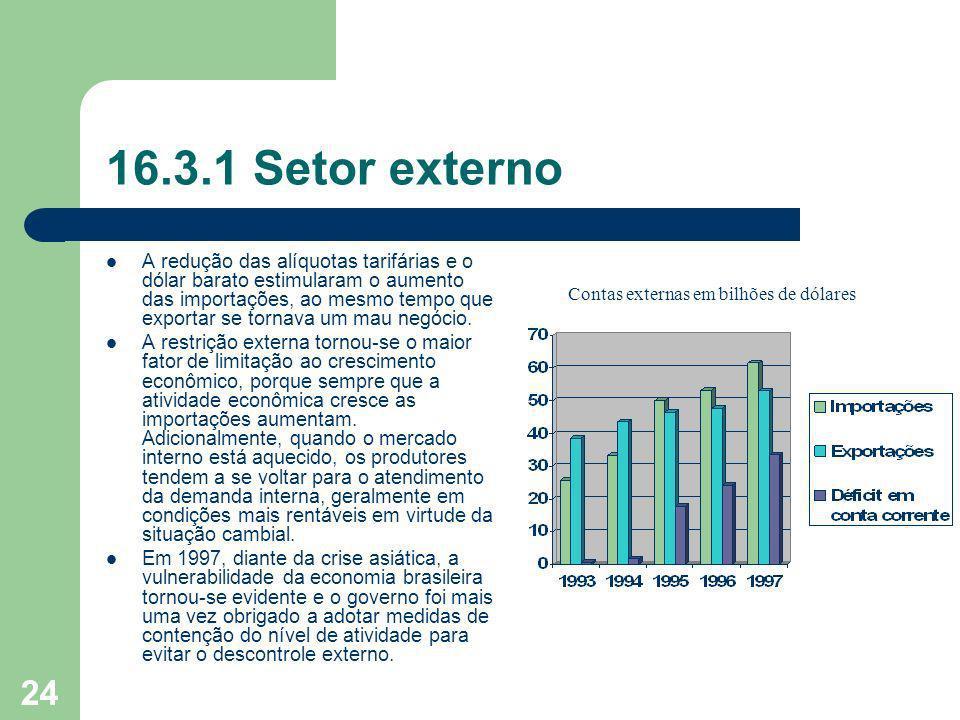 16.3.1 Setor externo