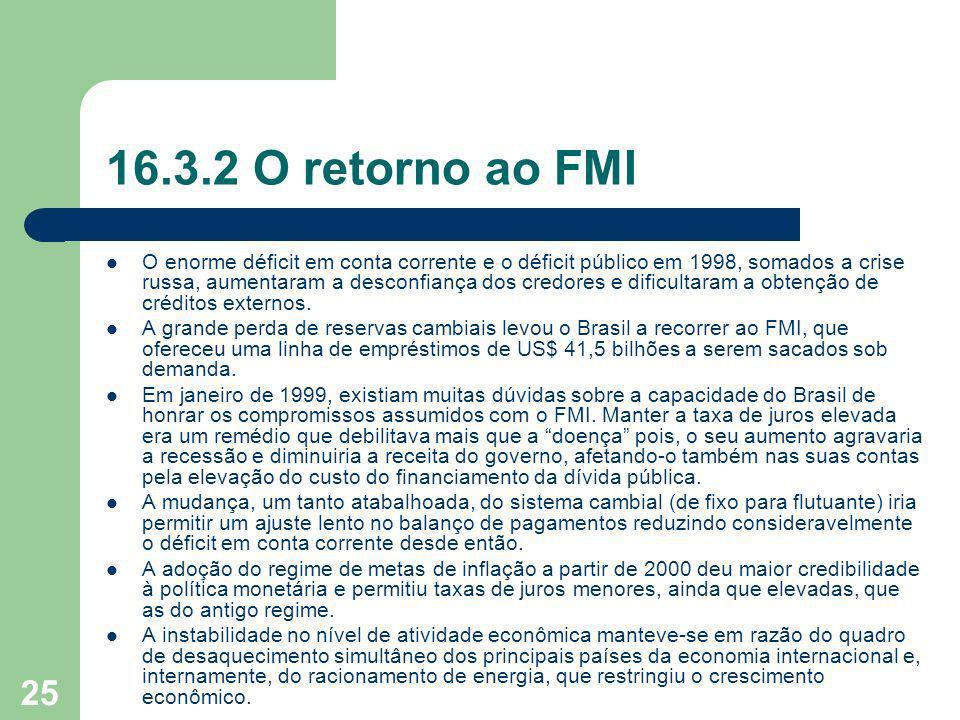 16.3.2 O retorno ao FMI