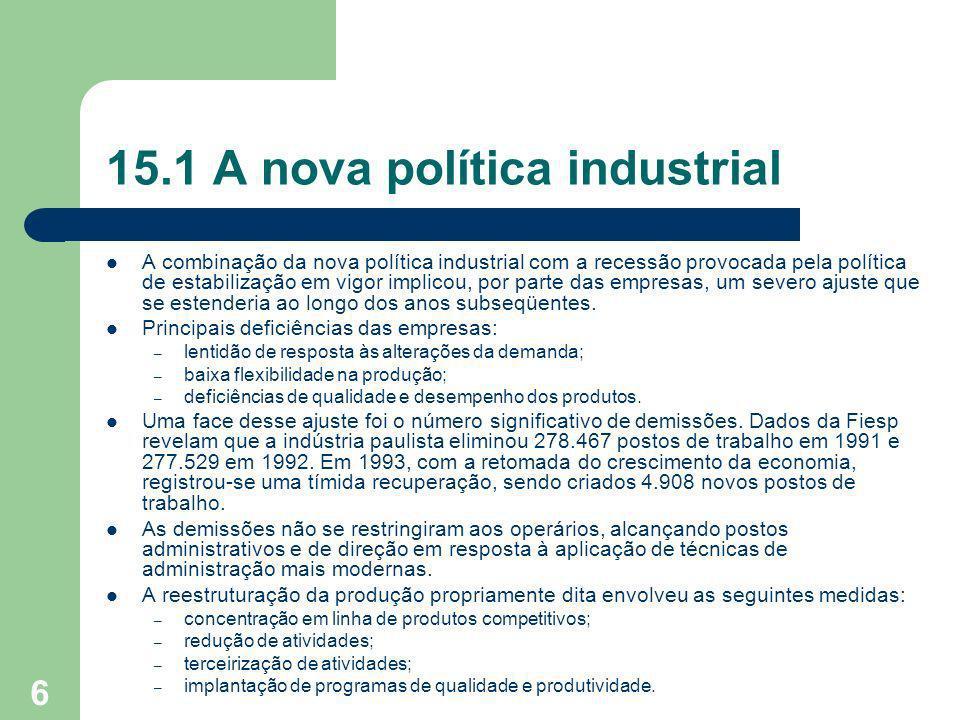 15.1 A nova política industrial