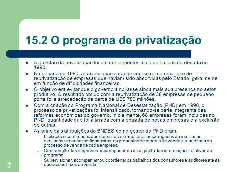 15.2 O programa de privatização