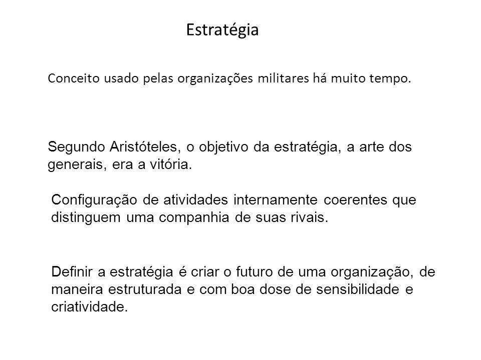 Estratégia Conceito usado pelas organizações militares há muito tempo.