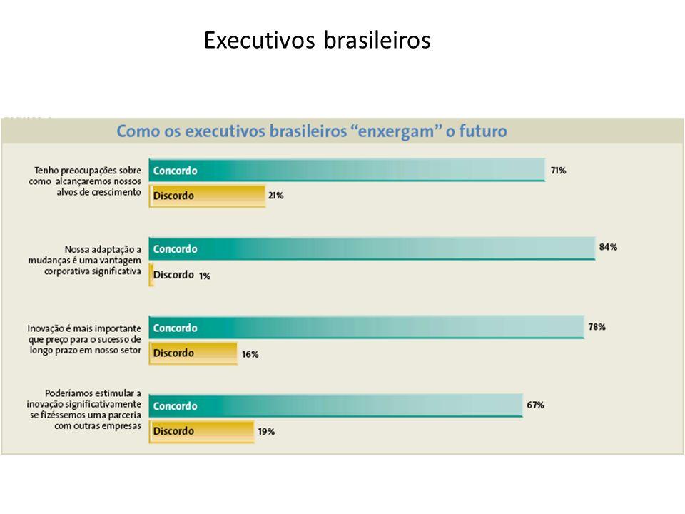 Executivos brasileiros