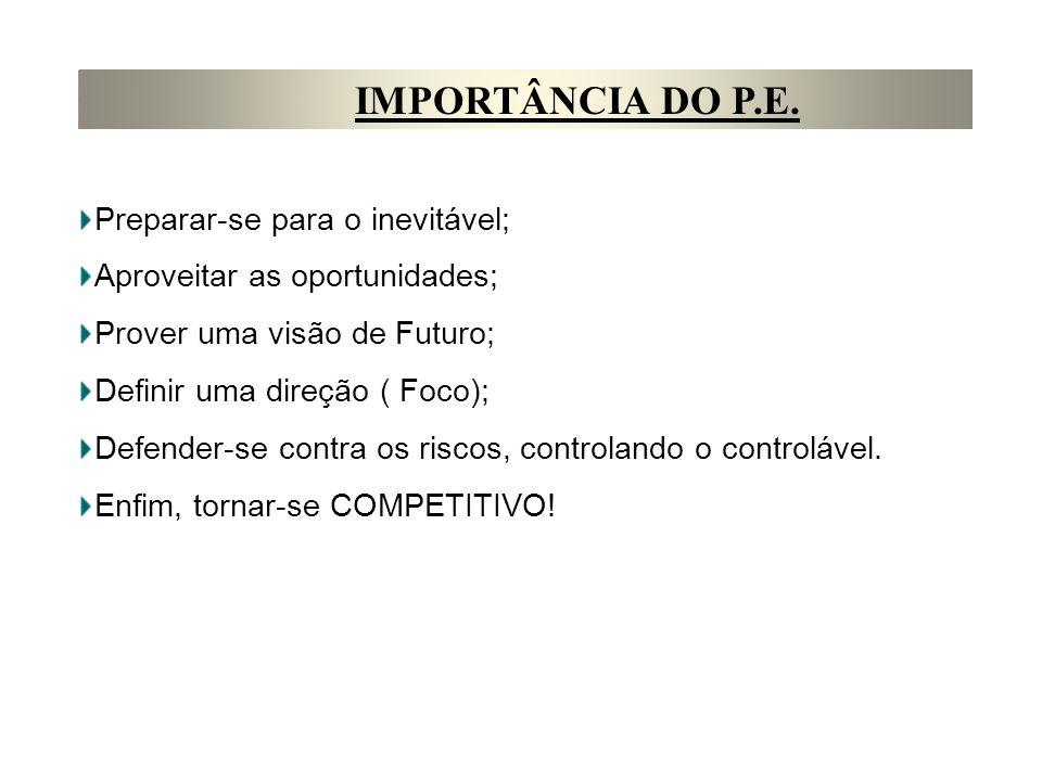 IMPORTÂNCIA DO P.E. Preparar-se para o inevitável;