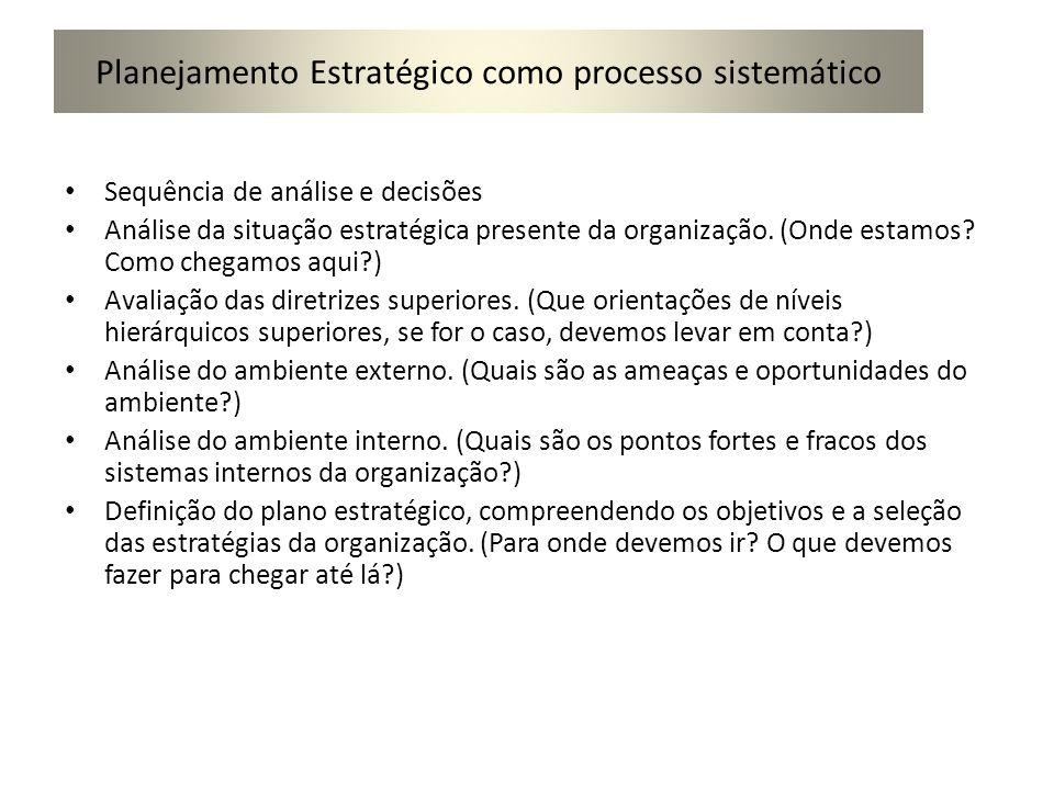 Planejamento Estratégico como processo sistemático