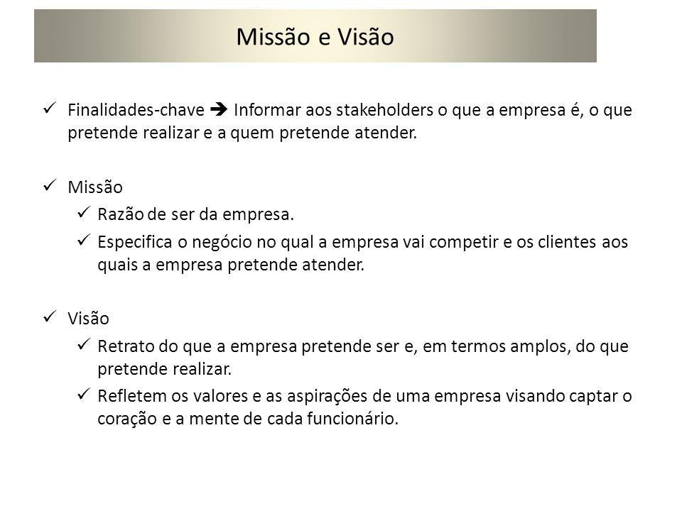 Missão e Visão Finalidades-chave  Informar aos stakeholders o que a empresa é, o que pretende realizar e a quem pretende atender.