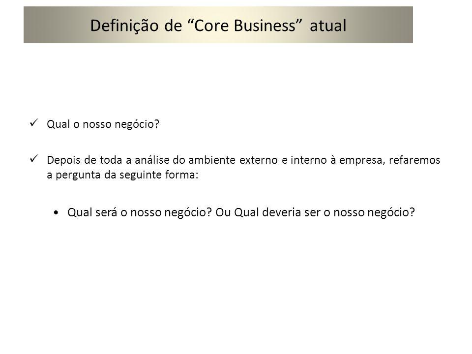 Definição de Core Business atual