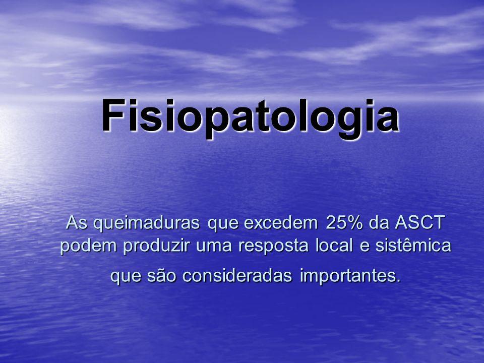 FisiopatologiaAs queimaduras que excedem 25% da ASCT podem produzir uma resposta local e sistêmica que são consideradas importantes.