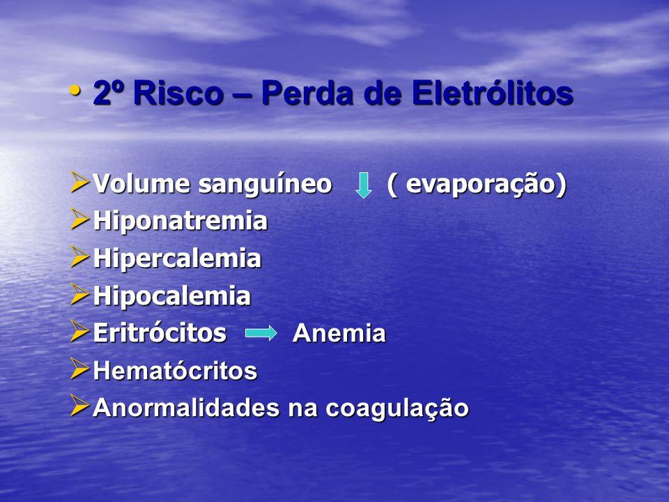2º Risco – Perda de Eletrólitos