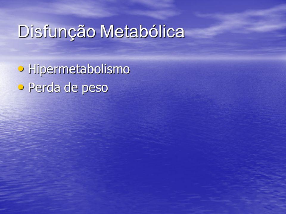 Disfunção Metabólica Hipermetabolismo Perda de peso