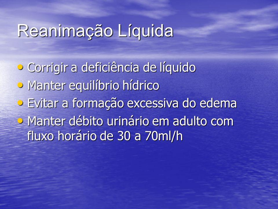 Reanimação Líquida Corrigir a deficiência de líquido