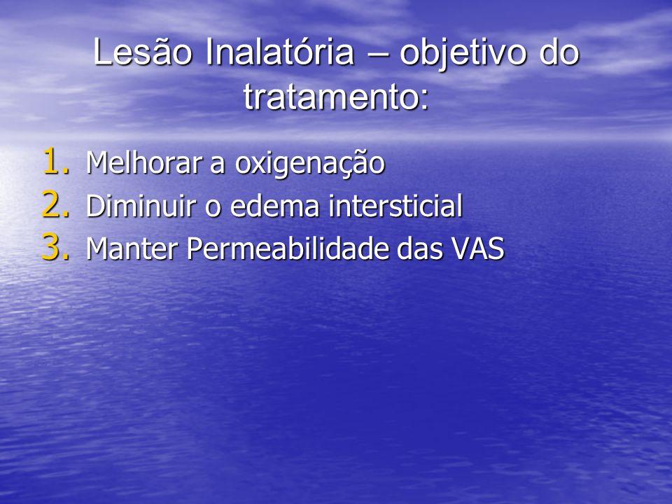 Lesão Inalatória – objetivo do tratamento: