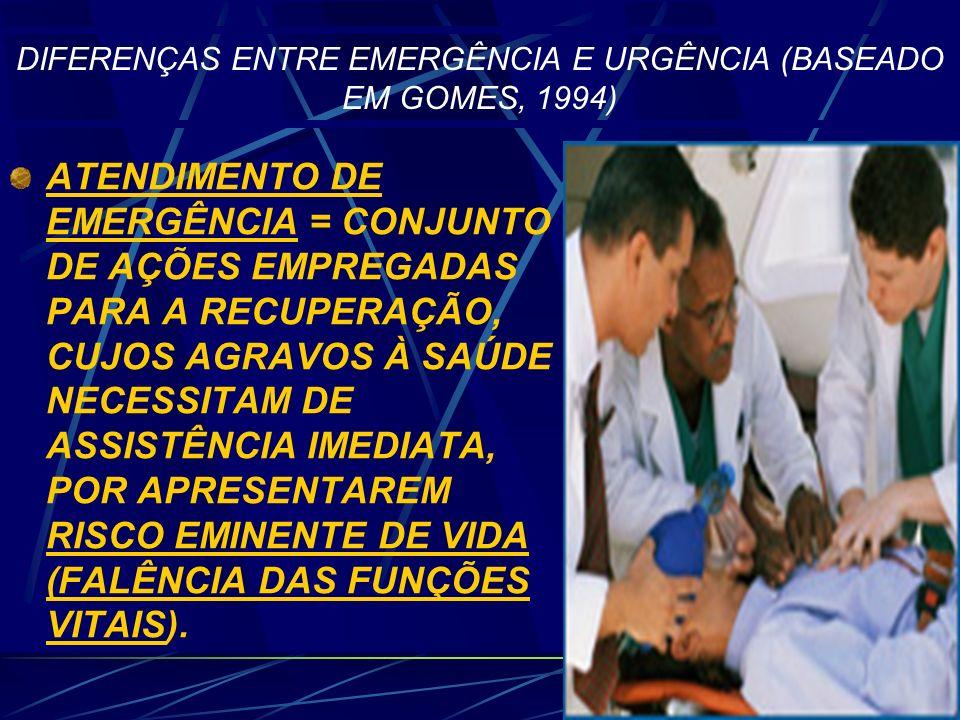 DIFERENÇAS ENTRE EMERGÊNCIA E URGÊNCIA (BASEADO EM GOMES, 1994)