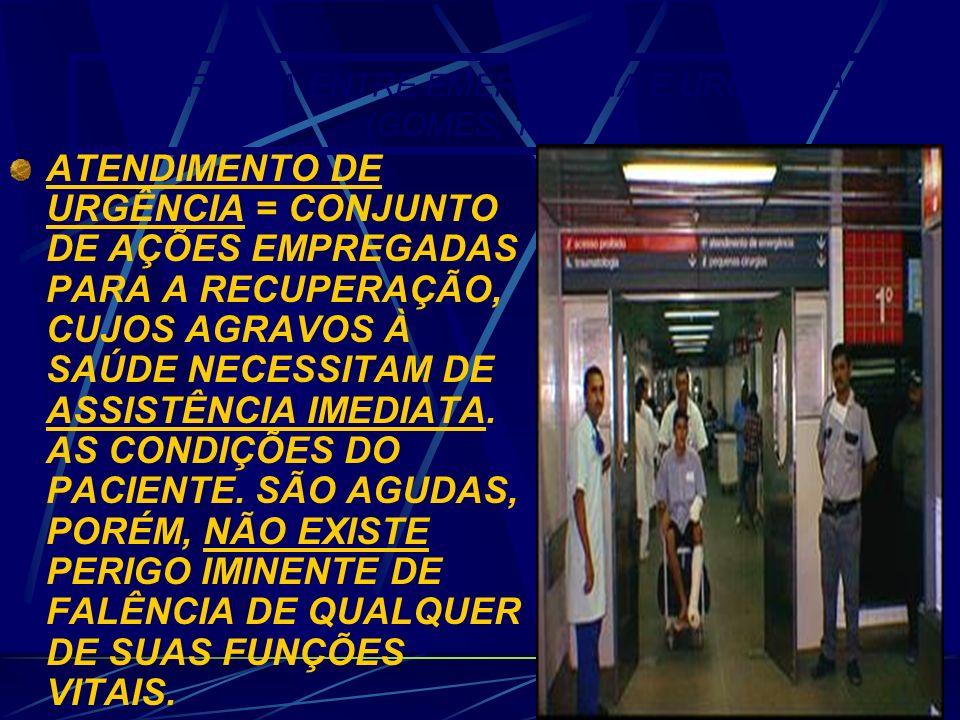 DIFERENÇA ENTRE EMERGÊNCIA E URGÊNCIA (GOMES, 1994)