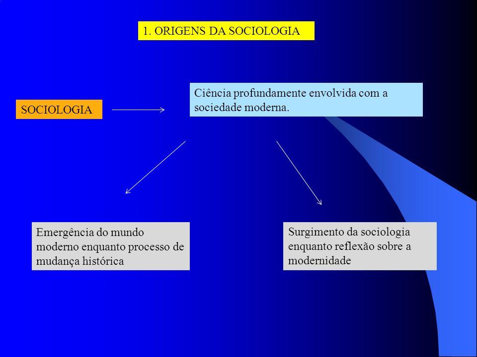 1. ORIGENS DA SOCIOLOGIA Ciência profundamente envolvida com a sociedade moderna. SOCIOLOGIA.